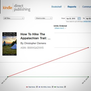 Chris Tarzan Clemens - How To Hike The Appalachian Trail Sales